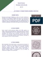 Rudolf Steiner Poarta Initierii-partial