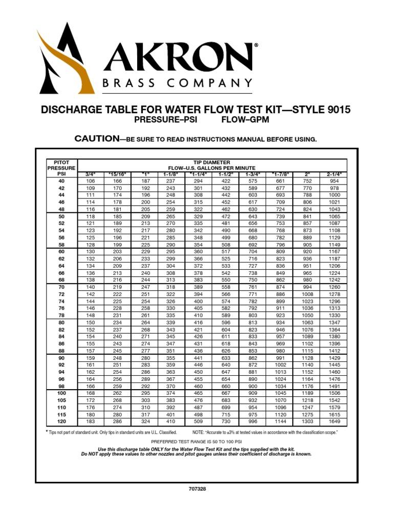 Psi flow chart choice image free any chart examples psi flow chart gallery free any chart examples psi flow chart image collections free any chart nvjuhfo Choice Image