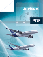 Airbus Family Figures