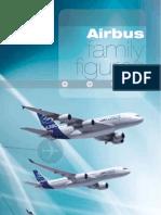 Airbus Family Figures