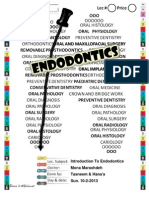 Lec 1 Introduction to Endodontics
