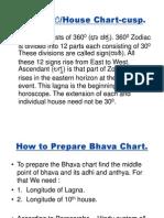 28 Bhava Division