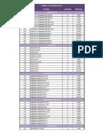 Base de Datos Fontaneria