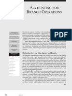Accounting for Branch Operation- Baker