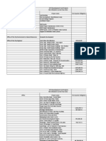 20% DF Ira Utilization 4th Quarter 2012 true.pdf