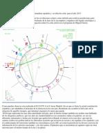 Esperimento astrologia mundana española y  revolucion solar  2013