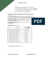 Función+Cuadrática+-gráficas