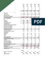 Common Financial Analysis