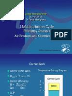 Lng Liquefaction Cycle