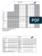 RWB - FDX Current Model