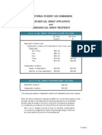 3b cal grant income ceiling 2013
