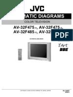 AV32F475 Z Schematic