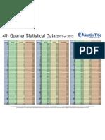 4th Qtr Market Stats