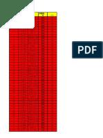 楚雄代维2008年1月份各县基站中断统计