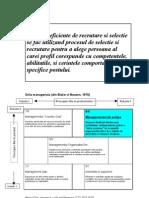 Manual Recrutare Si Selectie - Vechi