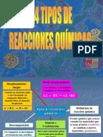 2-4tiposdereaccionesquimicas-ppt-100709080747-phpapp02