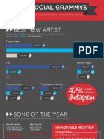 The Social Grammys [INFOGRAPHIC]