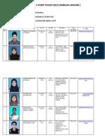 Class Profile Pj (a)