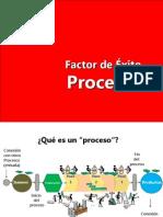 3 Factor_Procesos AA (1)