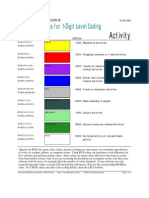 Land Color Codes for Urban Analysis