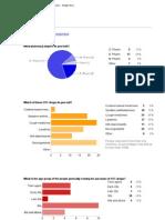 Chart 2- [ Study on OTC Drug Abuse ] - Google Docs