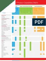 2012 MSC.Software Capabilities Matrix LTR