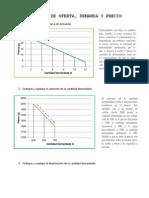 Gráficas de oferta, demanda y precio