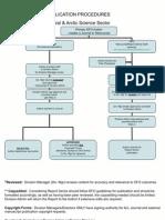 DFO Publication Process Flow Chart
