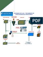 Diagrama de Flujo Aguas Residuales - Insatecnica
