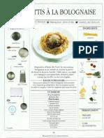 Recette de Spaghettis Avec Une Bolognaise Maison