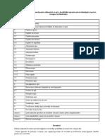 NSSM 20-95 Alimentari Cu Apa Localitati Si Nevoi Tehnologice