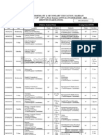 Mardan Board Date Sheet for Ssc Annual Exam 2013