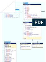 Java.awt.Geom.rectangleShapes
