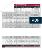 Material Specification and Compatibility Chart