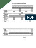 Rencana Tahunan Kepala Ruangan Periode 2012
