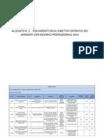 Allegato n. 2 - Documento degli obiettivi operativi dei dirigenti con incarico professionale 2013.pdf