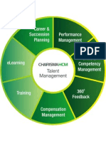Communication in Employee Performance Management