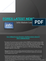 Forex Latest News