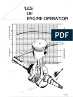 Duty Cycle | Diesel Engine | Fuel Injection