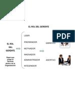 Rol Del Gerente (1)