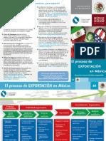 El Proceso de Exportacion en Mexico 2012