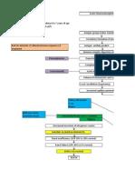 Path of Acute Glomerulonephritis