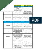 Segmentacion Producto y Servicio Cuadro Comparativo.