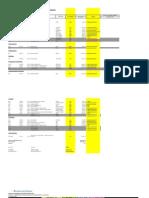 Weekly Housing Report 060112-GW