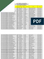 Data Peserta Un 201213