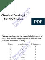 ITT Chng Ch 09 Chemical Bonding I