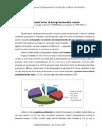 Document 2009 07-30-6010320 0 Profilul Intreprinzatorului Cnipmmr 07301429