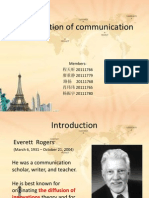 Introduction of communication_rogers.ppt