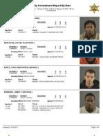 Peoria County arrests 02/15/13