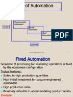 09ME225 Unit-1 Types of Automation